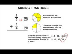 YouTube Simply and clear demonstration of adding fractions with unlike denominators Teaching 5th Grade, Fifth Grade Math, Teaching Math, Math Resources, Math Activities, Adding Fractions, Free Classes, Math Practices, Math Workshop