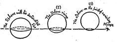 Flatland illustrations