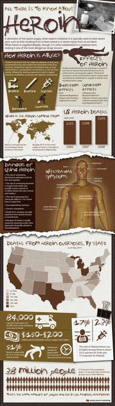 All There is to Know About Heroin - The effects, side effects, and consequences of using the drug. #drug #infographic - Double click for more info at the source.