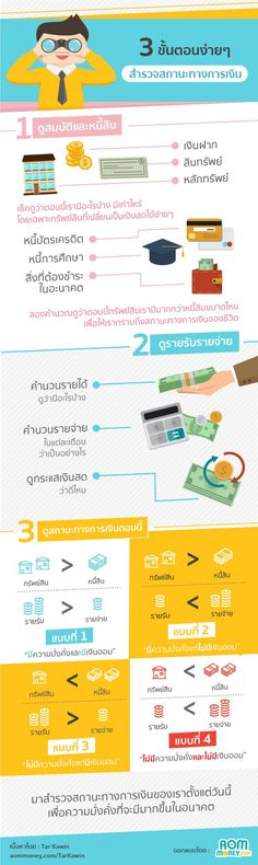 Infographic-3-ขั้นตอนสำรวจสถานะทางการเงิน-1 Infographic-3-ขั้นตอนสำรวจสถานะทางการเงิน-1 Things To Know, Wealth, Saving Money, Infographics, Knowledge, Information Graphics, Consciousness, Infographic, Info Graphics