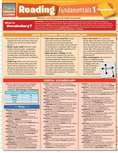 Keys To High School Success Digital Reference Guide - BarCharts Publishing Inc makers of QuickStudy English Reading, English Writing, English Study, English Lessons, Teaching English, Learn English, Advanced English, English Literature, Ged Study Guide
