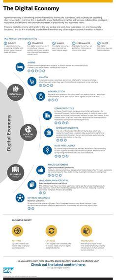 The Digital Economy Infographic – Sylvia Cicala Kellner The Digital Economy Infographic The Digital Economy Infographic Business Intelligence, Digital Transitions, Change Leadership, Digital Board, Business Model Canvas, Enterprise Business, Social Business, Digital Strategy, Le Web