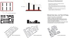Architectural problems thesis
