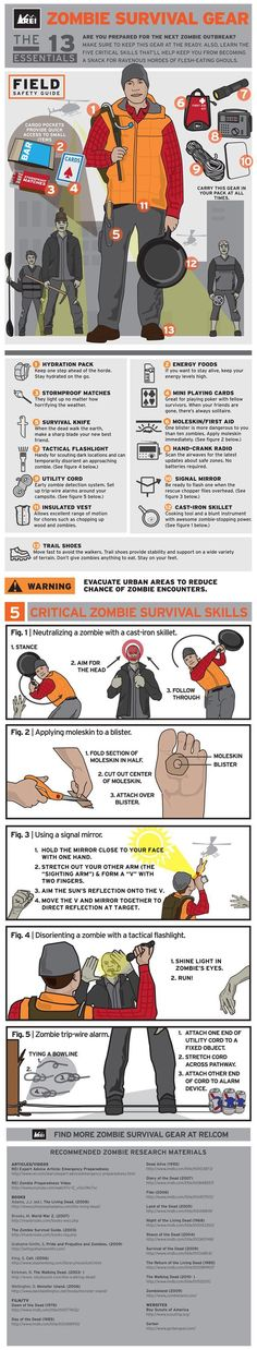 How to survive a zombie apocalypse :-)