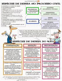 Elementos Do Crime, Study, Organization, Leis, Marketing, Education, Blog, Bukowski, Curiosity