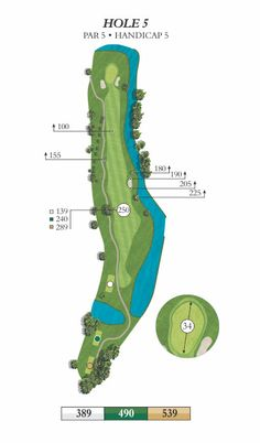 Golf course maps illustrations for advertising sponsored for Bench craft company fraudsters