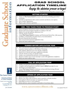 Applying for graduate school? Use this application timeline as a basis! Graduate School, School Teacher, School Schedule, School Tips, School Stuff, Psychology Graduate Programs, Writing Help, Writing Process, Professional School