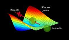 Intrication quantique, téléportation et nouveau record de communication - TECHNOLOGIE DU FUTURE