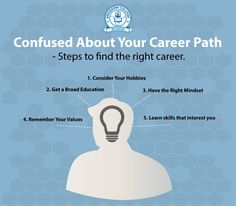 Career/college confusion!!!?