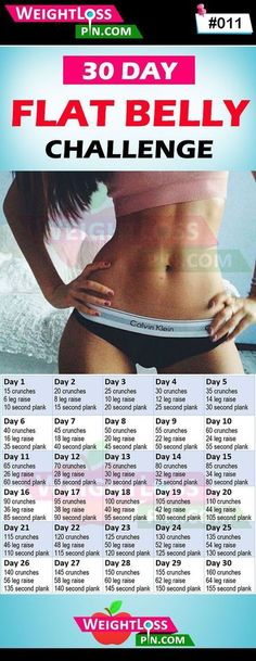 30 day challenge for flat belly. Best 3 abdominal exercise for flat belly that works fast on your belly pooch. Best stomach exercise to get rid of belly fat. 30-day plan to get flat tummy. Best flat belly exercise. Flat tummy workout plan. Reduce belly fat challenge to get a slim waist. Weightlosspin.com