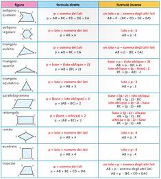 268 Fantastiche Immagini Su Geometria Ritmi Sequenze Classroom