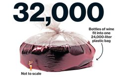 TIP ECOLÓGICO DEL BAG IN BOX: 32.000 botellas de vino caben en un Bag In Box de 24.000 litros #WineUp #Wine #Vino