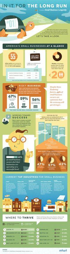 The Secrets to Small Business Success (Infographic)   Inc.com