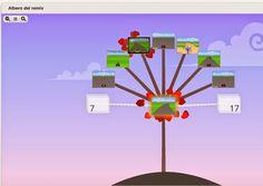 http://bambinicheimparanoaprogrammare.blogspot.it/2014/10/scratch-come-ambiente-educativo.html