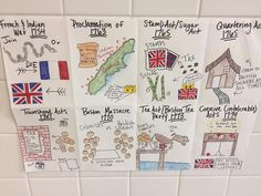 events leading up to american revolution timeline poster
