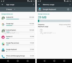 Google Android 6.0 Marshmallow Review - It's All About Now On Tap