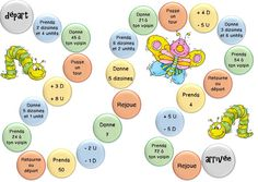 Jeu de la chenille : dizaines et unités French Teaching Resources, Teaching French, Math Help, French Teacher, French Immersion, Math Numbers, 2nd Grade Math, Chenille, Teaching Math