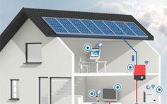 Sistemas para autoconsumo fotovoltaico SMA Ibérica #solar