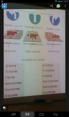 Este es una parte del vocabulario que estamos viendo en francés después de haber visto este vocabulario nos ha mandado tarea.
