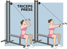 The cable should be at a 45-degree downward angle from the machine to your hands