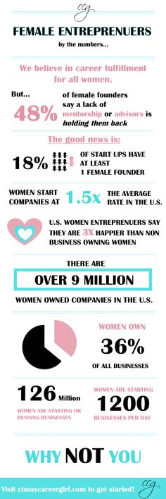 Women are starting their dream businesses all over the world. Why not you? Join our Freedom Workshop and get your dream business launched!
