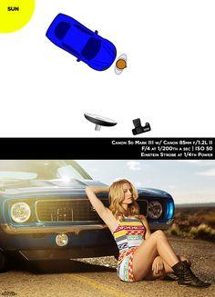 LightingDiagram Sutton 1 Photoshoot Breakdown Behind The Scenes Into Camaro Photoshoot