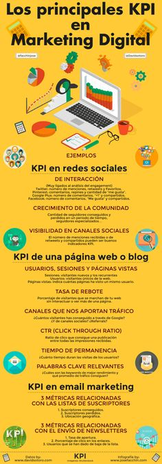 http://www.webpositer.com/infografia-kpi-imprescindibles-estrategia-marketing-online.html