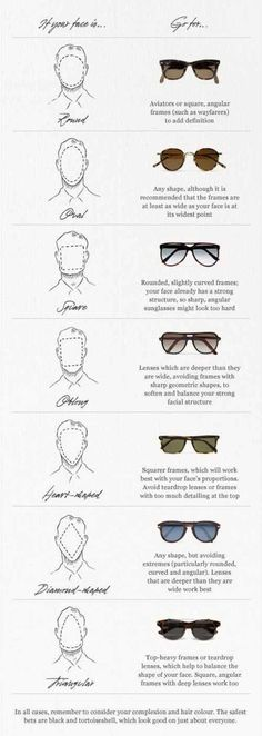 Man Monday: The Right Sunglass Frames for Your Face I was out shopping for eyeglasses with my sister and we, of course, were talking about the right frames for specific face shapes. And then I...
