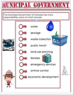 Canadian Government Unit - Canada PDF File 84 Pages Government Lessons, Teaching Government, Levels Of Government, Government Of Canada, Social Studies Worksheets, Teaching Social Studies, Canadian Social Studies, 6th Grade Science, Political Science