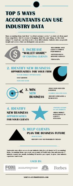 #Infographic: Top 5 ways #accountants can use industry data