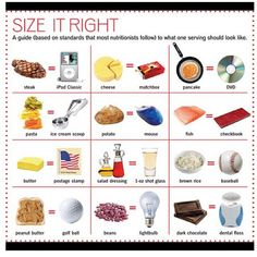 Size It Right