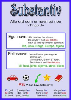 Ida_Madeleine_Heen_Aaland uploaded this image to 'Ida Madeleine Heen Aaland/Plakater og oppslag'. See the album on Photobucket. Norway Language, Swedish Language, School Subjects, Parts Of Speech, Too Cool For School, Writing Skills, Teaching Tools, Kids Education, In Kindergarten