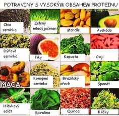 Potravinky Spirulina, Healthy Lifestyle, Health Fitness, Low Carb, Entertainment, Foods, Drinks, Recipes, Diet