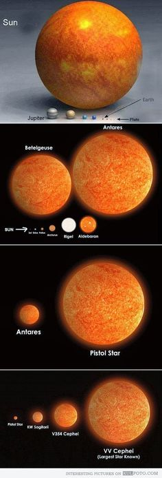 Consider the creation in space and comparison between planets and stars striking