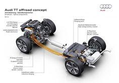 Audi TT Offroad Concept Debuts At 2014 Beijing Auto Show, Gallery 1 - MotorAuthority