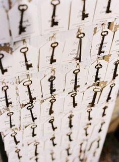 Bonitas ideas de sitting plans con llaves para ubicar a vuestros invitados en sus asientos.