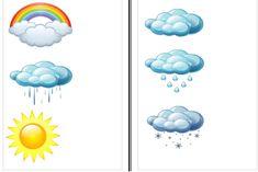 Výsledek obrázku pro znaky počasia obrázky
