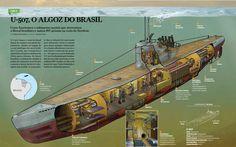 Infográfico-submarino
