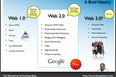 Difference Between Web 2.0 and Web 3.0