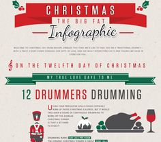 How many drummers drumming for how long to burn off the Christmas dinner? What???  #infographic