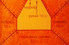 Круговое вязание: Круговые изделия, связанные сверху вниз. Обсуждение на LiveInternet - Российский Сервис Онлайн-Дневников