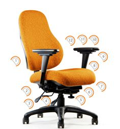 neutral posture chair review push back recliner 46 best ergonomic chairs images desk e series high task comes with 12 standard