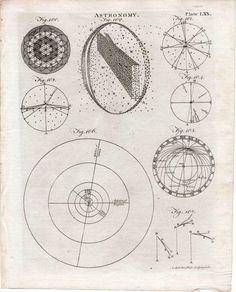 1797 astronomy orig. antique engraving -antiqueprintstore