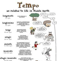 Middle Earth Tempo – Tone Deaf