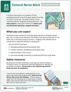 Axillary nerve block tearpad 50 sheets per pad peripheral nerve this interactive 2 sided handout explains what a nerve block is what you can expect side effects safety measures and when to call your doctor fandeluxe Choice Image