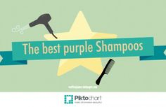 Blonde hair needs regular toning, and a purple shampoo is the best way to keep it looking great. Discover the best purple shampoo for toning blonde hair...