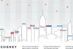 Hong Kong Skyline Diagram