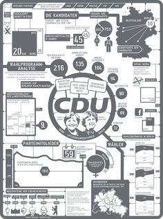 Parteien in Zahlen. Die Berliner Parteien zur Bundestagswahl 2013: Teil 1: CDU Christlich-Demokratische Partei Deutschlands Erschienen in der Berliner Morgenpost