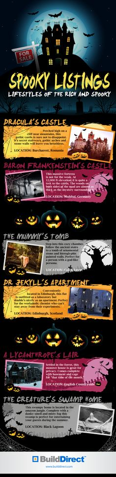 Top Haunted Houses 6 Spooky Real Estate Listings For Halloween