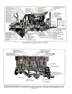 model t ford forum: engine schematics for school project motor ford, ford  sierra,